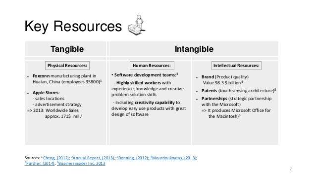key skills for customer service
