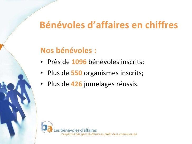 Bénévoles d'affaires en chiffres <ul><li>Nos bénévoles: </li></ul><ul><li>Près de  1096  bénévoles inscrits; </li></ul><u...