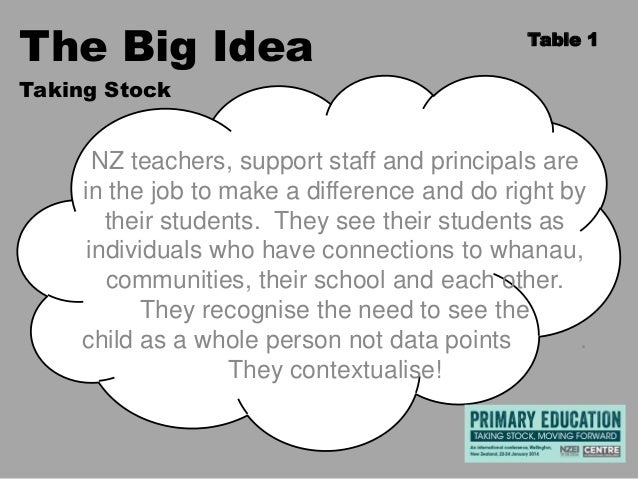 The Big Idea  Table 1  Taking Stock  NZ teachers, support staff and principals are in the job to make a difference and do ...