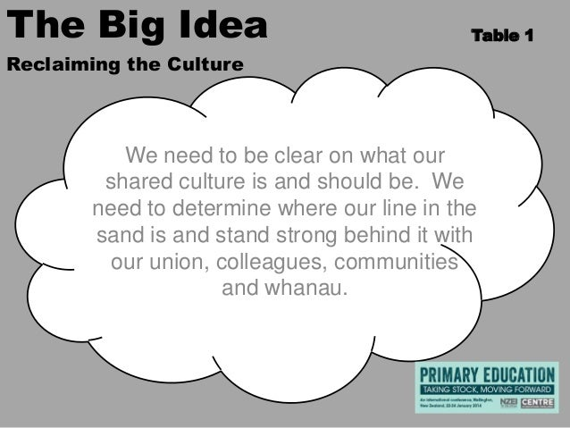 The Big Idea  Table 1  Reclaiming the Culture  We need to be clear on what our shared culture is and should be. We need to...