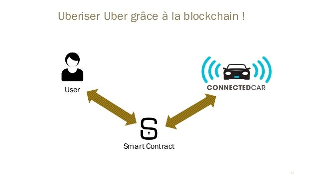 """Résultat de recherche d'images pour """"uberiser uber blockchain"""""""