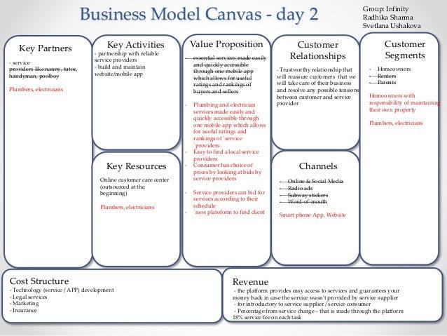 Stock trading business model