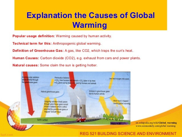 global warming definition essays