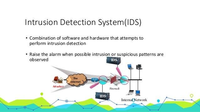 intrusion detection system for internet Intrusion detection system (disingkat ids) adalah sebuah metode yang dapat digunakan untuk mendeteksi aktivitas yang mencurigakan dalam sebuah sistem atau.