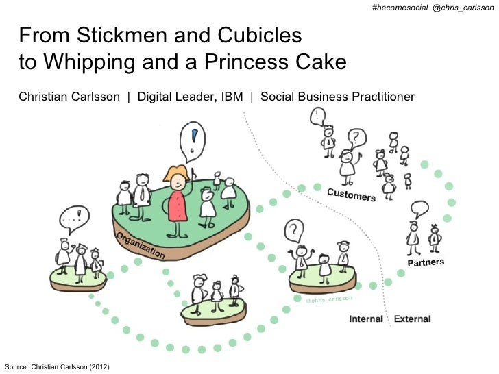 #becomesocial @chris_carlsson    From Stickmen and Cubicles    to Whipping and a Princess Cake    Christian Carlsson | Dig...