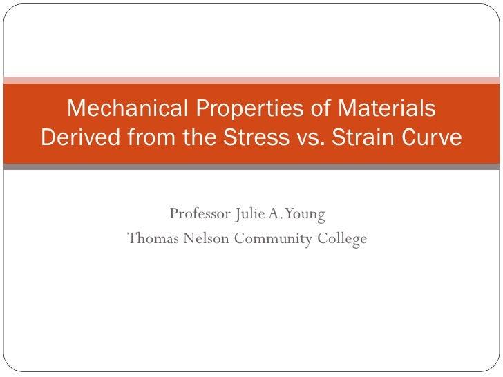 Stress vs. Strain Curve