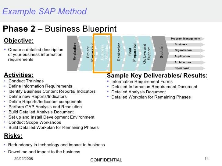 Sap fico business blueprint pdf sap sd documents sap project sap business blueprint malvernweather Gallery