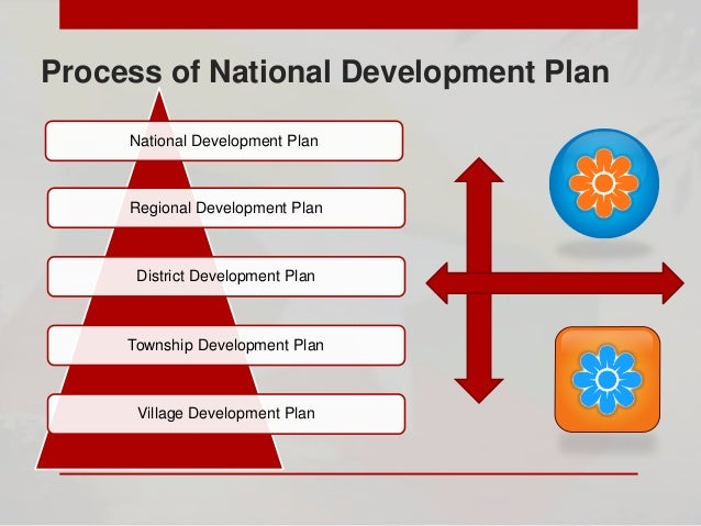 national planning and development in british The department of housing planning and local government, on behalf of the government, has prepared and published the finalised national planning framework under project ireland 2040, the overarching policy and planning framework for the social, economic and cultural development of our country.