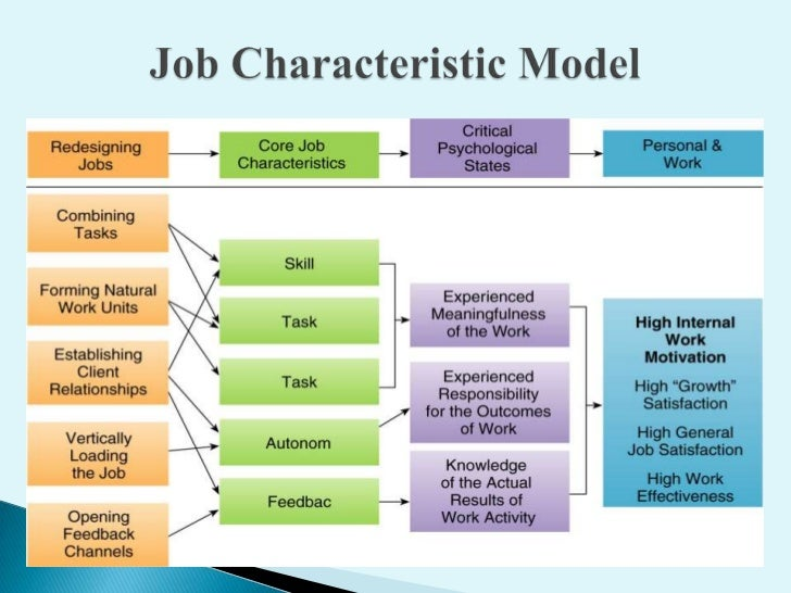 characteristics of a good job My thoughts on the 12 characteristics of a great place to work:  talking to their  leadership, the more problems will get solved and the more job.