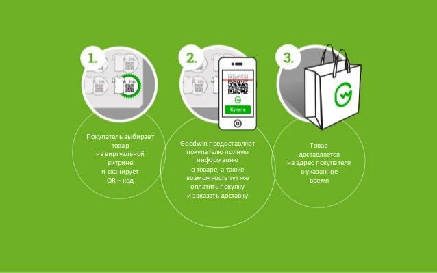 мобильной торговли Goodwin