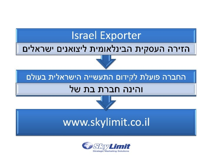 IsraelExporterLogo