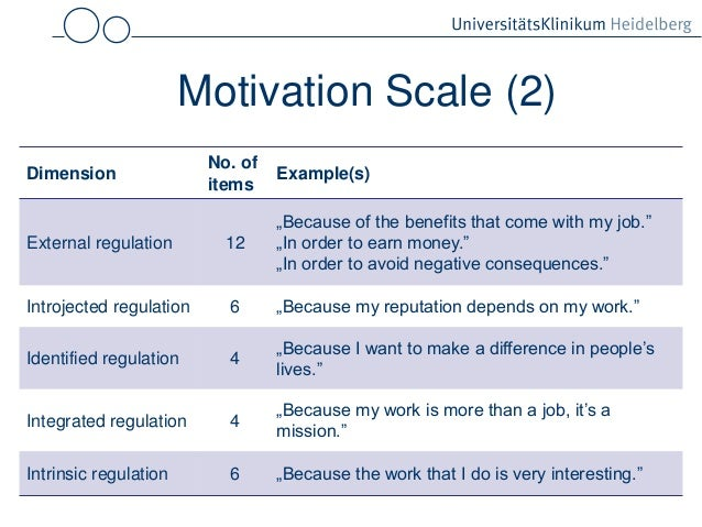 does intrinsic or extrinsic motivation work Self-determination theory and work motivation posed a model of intrinsic and extrinsic work motivation intrinsic motivation involves people doing an.