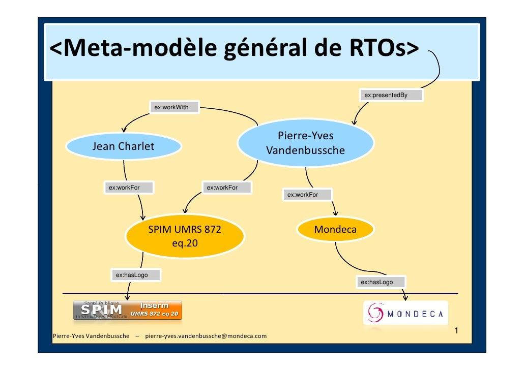 <Meta-modèle général de RTOs>                                                                                        ex:pr...
