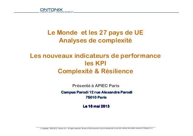 Le Monde et les 27 pays de UEAnalyses de complexitéLes nouveaux indicateurs de performanceles KPIComplexité & RésilienceCo...