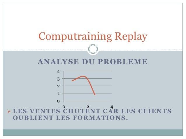 Computraining Replay  ANALYSE DU PROBLEME  4  3  2  1  0  0 2 4   LES VENTES CHUTENT CAR LES CLIENTS  OUBLIENT LES FORMAT...