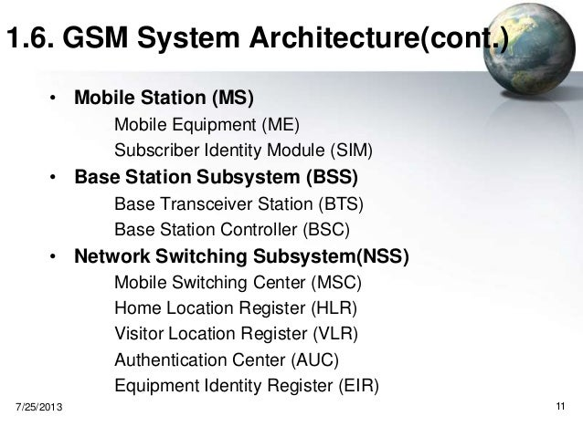 Base Transceiver Station Architecture Base Transceiver Station