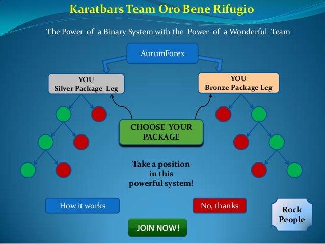 Karatbars Team Oro Bene Rifugio The Power of a Binary System with the Power of a Wonderful Team AurumForex YOU Bronze Pack...