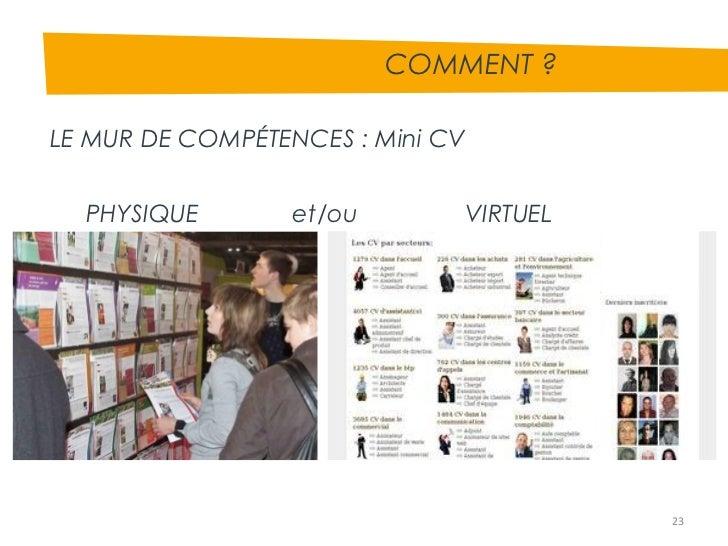 presentation lab de promotech offre de coworking