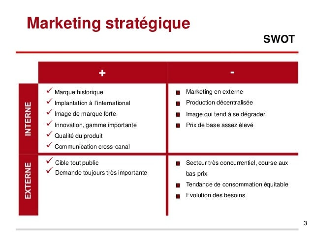 exemple de swot carrefour