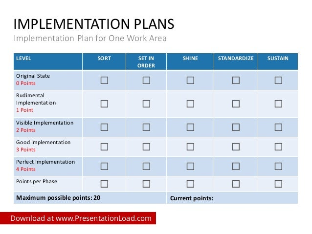 implementation plan concept worksheet essay Conquerors and victims: the alma project  unit concepts identity and self concept  a look into the future essay worksheet lesson summaries.