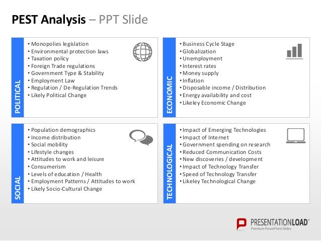 the impact of pestle factors The pestle analysis is a way of identifying and analysing all these factors, thereby helping a company to plan for the future and deal with any risk factors which are identified the video below is a good overview and also applies the analysis to british airways (from 5 minutes into the video).