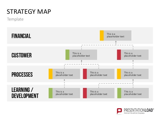 Strategy Map Template Powerpoint