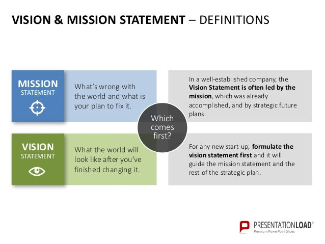 mission and objective statement of amul corporation Samsung mission and vision mission - samsung's mission seems focused in building its brand and  is samsung mission statement in its vision 2020.