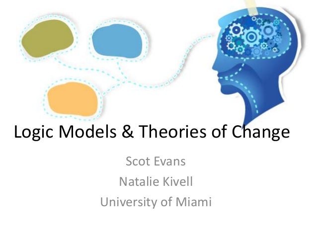 Logic Models & Theories of Change Scot Evans Natalie Kivell University of Miami