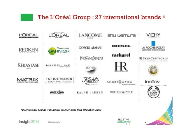 a description of the company loreal which offers the best cosmetics for men and women Description: loreal largest cosmetics and beauty company l'oreal provide the best innovative cosmetics to men and women with respect of the.
