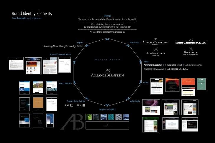 Brand Identity Elements                                                                                                   ...
