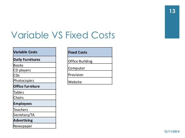 Fixed Cost vs. Variable Cost
