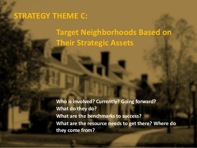 STRATEGY THEME C: Target Neighborhoods Based on Their Strategic Assets Who is involved? Currently? Going forward? What do ...