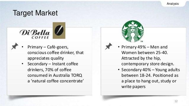 Consumer Behavior Starbucks Essays and Term Papers