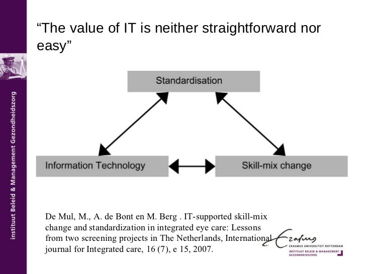 """"""" The value of IT is neither straightforward nor easy"""" De Mul, M., A. de Bont en M. Berg .  IT-supported skill-mix change ..."""