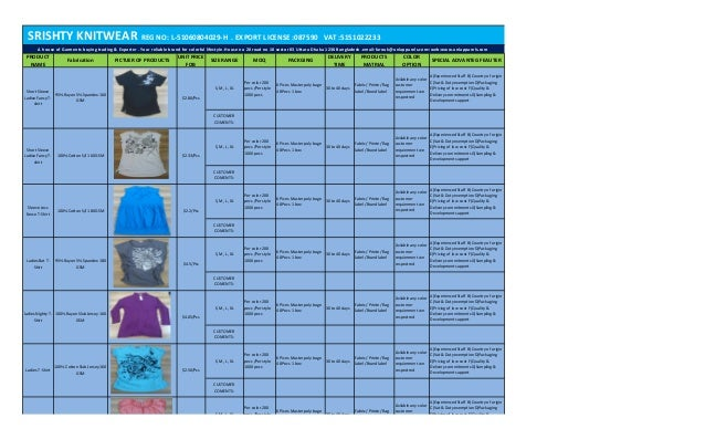 Presentation of ladies t shirt & dress