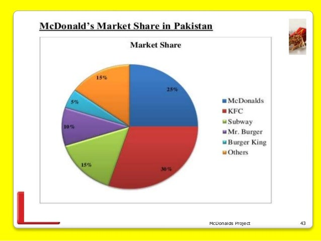 mcdonalds strategic direction Looking for the best mcdonald's corporation swot analysis in 2018 click here to find out mcdonald's strengths, weaknesses, opportunities and threats.