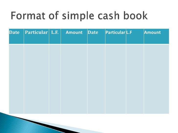 subsidiary books of accounts Lesson-26 subsidiary books a number of books are opened in connection with control accounts to reduce the volume of general ledger.