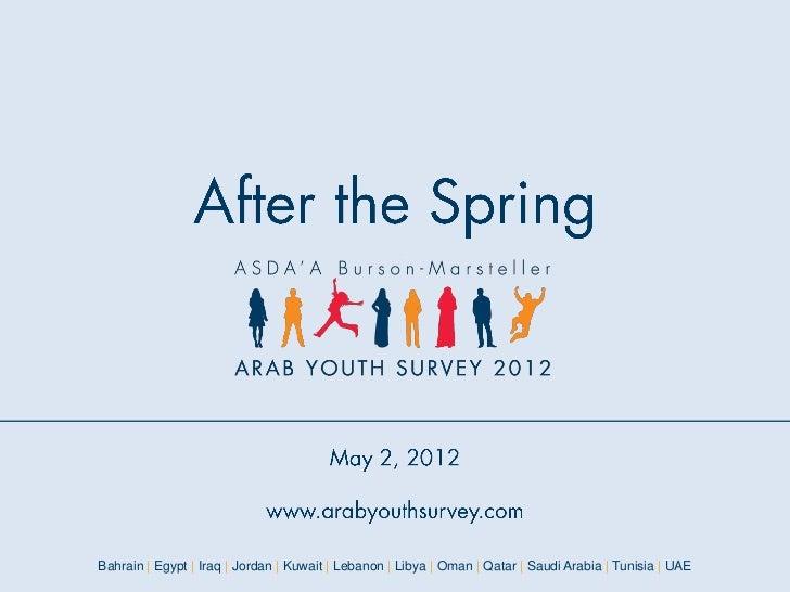 Fourth Annual ASDA'A Burson-Marsteller Arab Youth Survey 2012