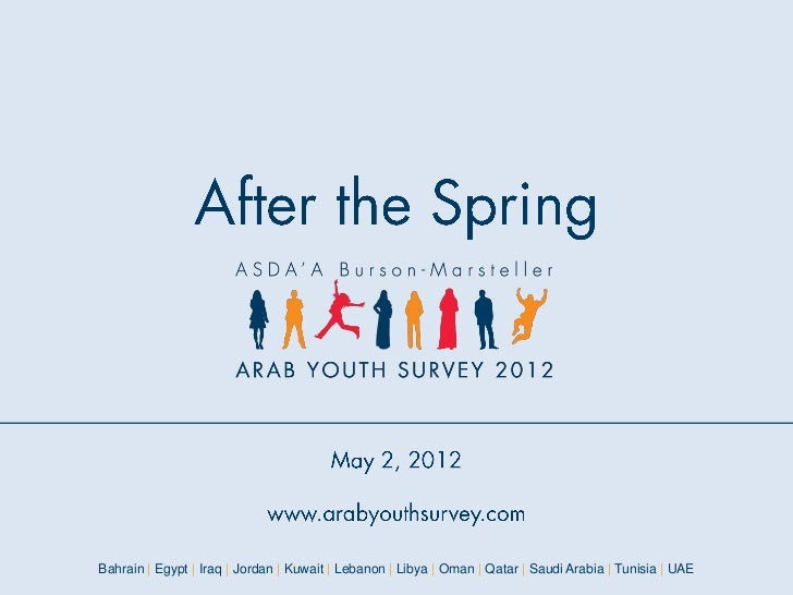Fourth Annual ASDA'A Burson-Marsteller Arab Youth Survey 2012