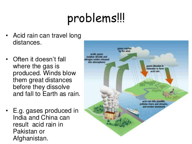 a problem of acid rain in our world