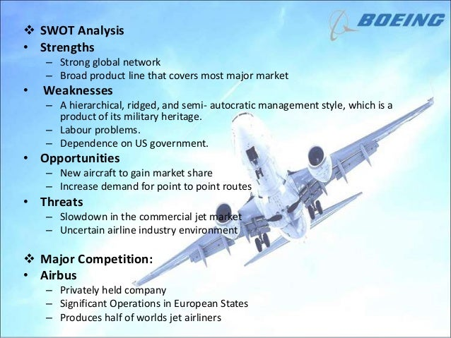 SWOT Analysis of Boeing