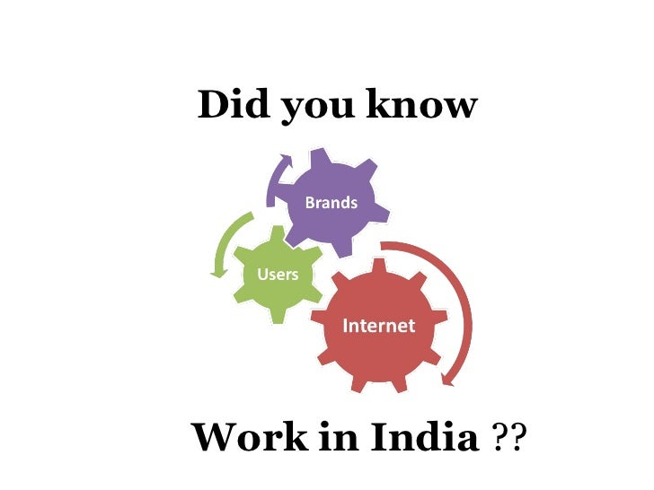 Did you knowWork in India ??