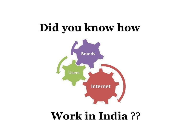 Did you know how Work in India ??