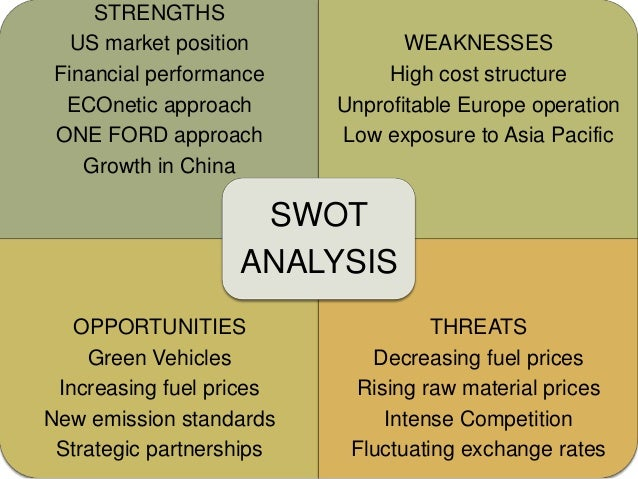 swot analysis of ford Free essay: a mutual fund manager is a person who actively buys or sells and sometimes both funds they are experienced in implementing a funds strategy used.