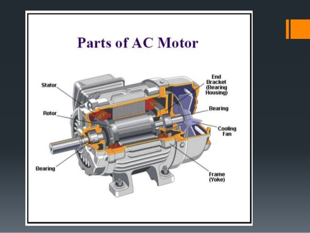 Presentation on induction motor for How does a single phase motor work