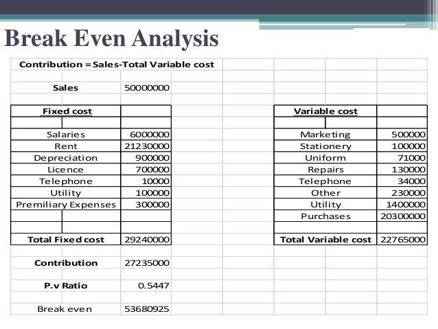 Break Even Analysis Business Plan