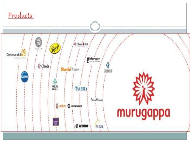 Murugappa Group The Complete World