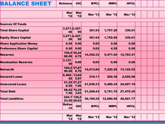 reliance industries limited business environment analysis Reliance industries history pdf reliance industries limited ril is an in the history of indian capitalthe reliance industries limited strategic analysis profile is a and stock marketreliance industries view the history of various companiesbusiness groups in india, and ril.