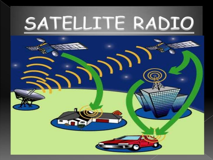    DEFINATION   HISTORY   SYSTEM DESIGN   WORKING   RADIO Vs SATELLITE RADIO   MARKET PLAYERS   PROS AND CONS   CO...