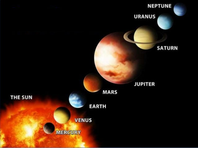 planets in order closest to the sun - photo #14